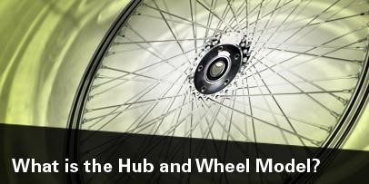 kelly_blog_2_-_hub_and_spoke_3